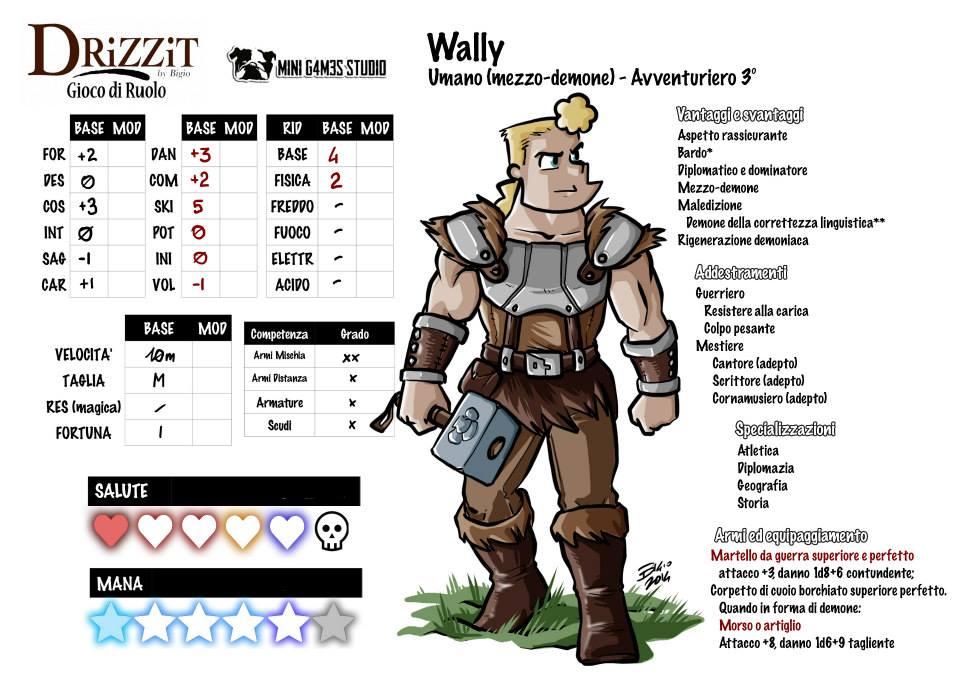 Sì, potete giocare Wally esattamente come da regolamento. Occhio perché sarà bello essere indistruttibile ma i suoi problemi li ha, eh!